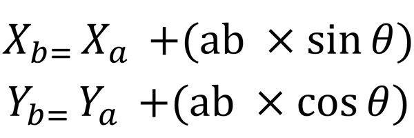 In this equation, the control point is a, transit point is b, and the azimuth is θ. X and Y represent grid coordinates. The distance between point a and point b, multiplied by the sine or cosine of θ, will give you the X and Y coordinates of point b respectively.