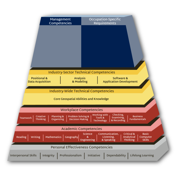An image of the U.S. Department of Labor Geospatial Competency Model